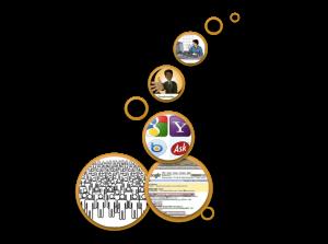 SEO - optimisation web permet d'augmenter le traffic sur un site web.